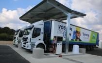 GNV BioGNV gaz naturel France